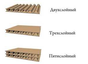 виды картона, используемого для коробок для переезда