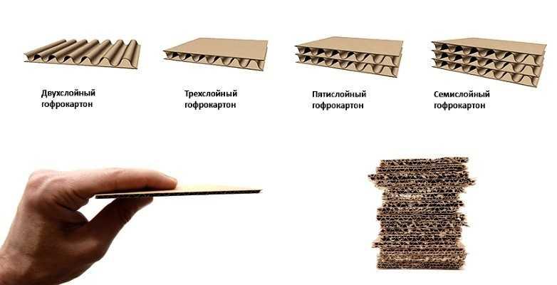 от двухслойного до семислойного картона для коробок