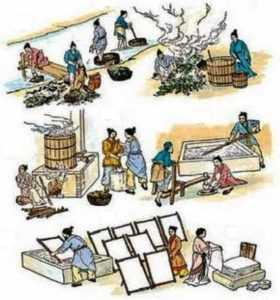 История создания бумаги из Китая