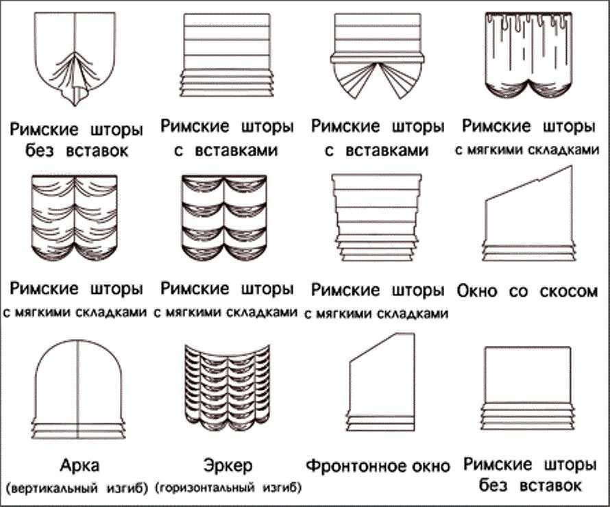 Римские шторы своими руками в виде пошаговой инструкции