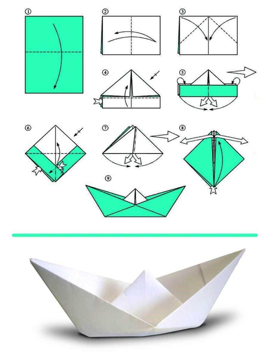 Картинка как сделать бумажный кораблик, картинки шпиона картинки
