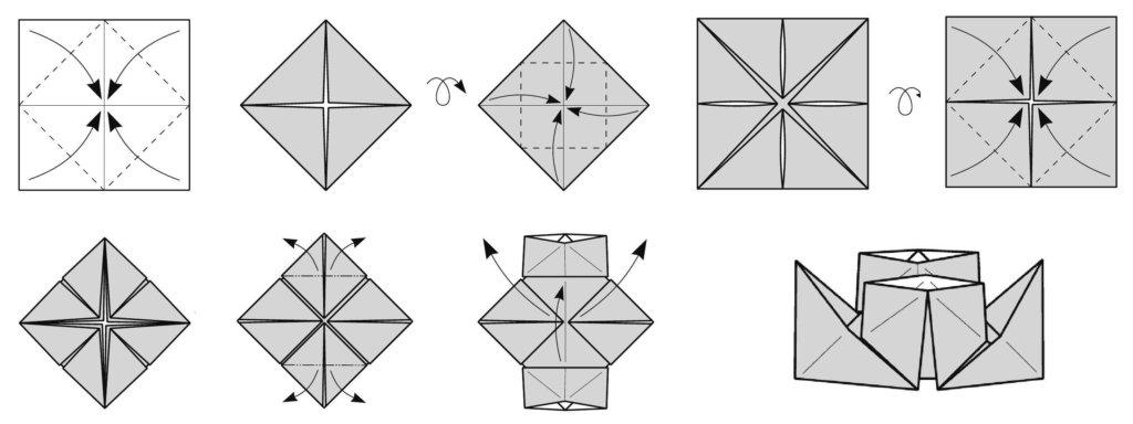 инструкция по сборке парохода из бумаги